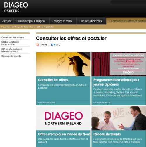 16 Diageo Careers