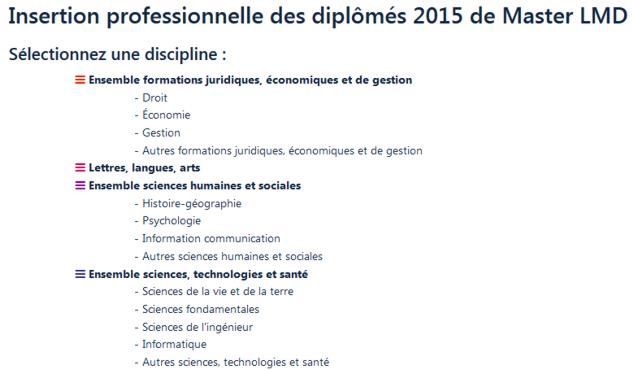 19 Ministere Enseignement Sup Insertion Prof Master 1